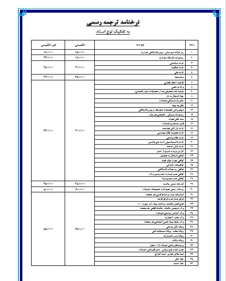 Translation rate from Persian into English