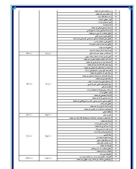 قیمت ترجمه رسمی از فارسی به انگلیسی